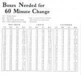 Boxes Needed for 60-minute Change.png